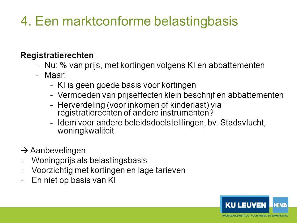 4. Een marktconforme belastingbasis