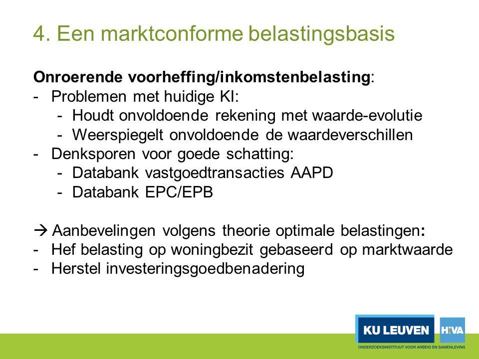 4. Een marktconforme belastingsbasis