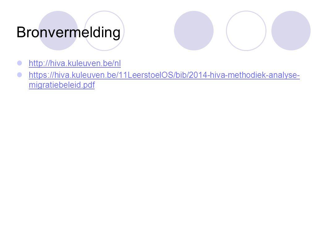 Bronvermelding http://hiva.kuleuven.be/nl