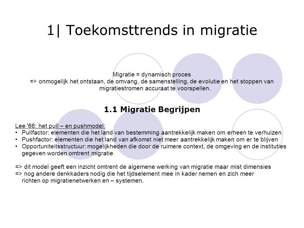 1| Toekomsttrends in migratie