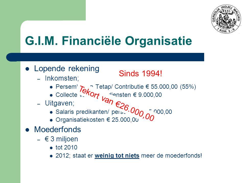 G.I.M. Financiële Organisatie