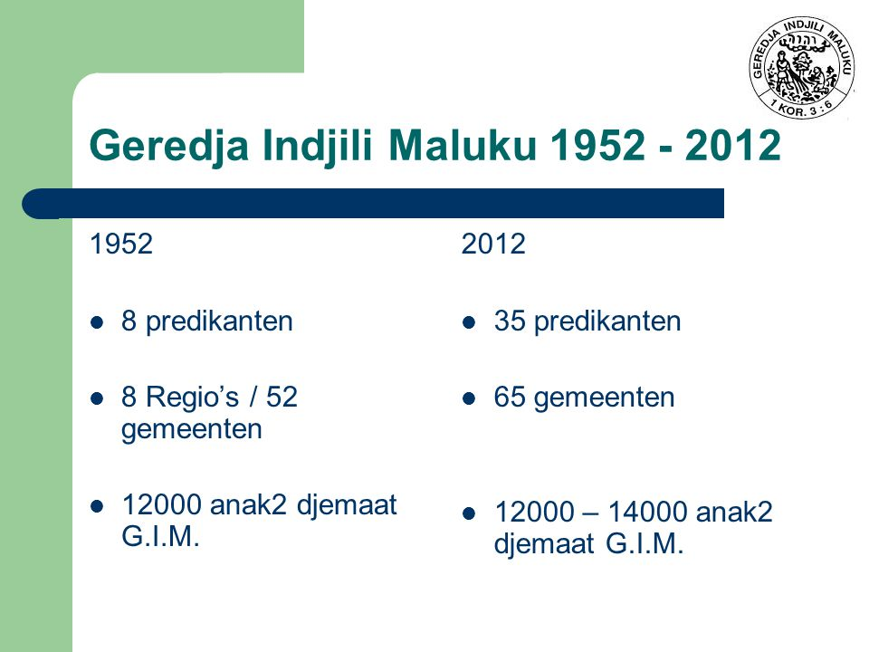 Geredja Indjili Maluku 1952 - 2012