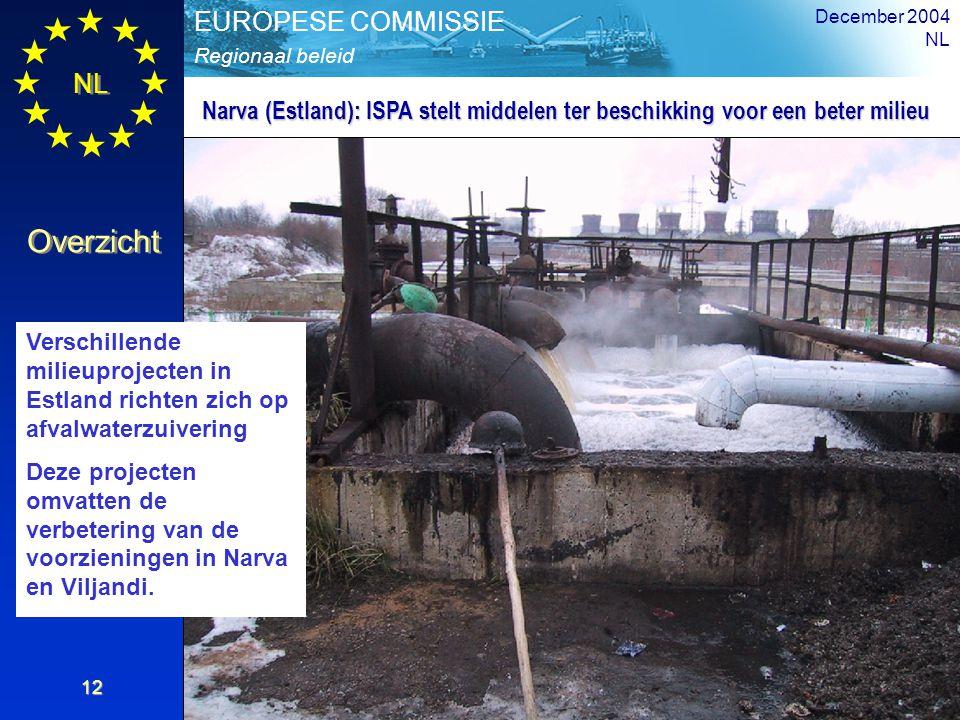 December 2004 NL. Narva (Estland): ISPA stelt middelen ter beschikking voor een beter milieu.