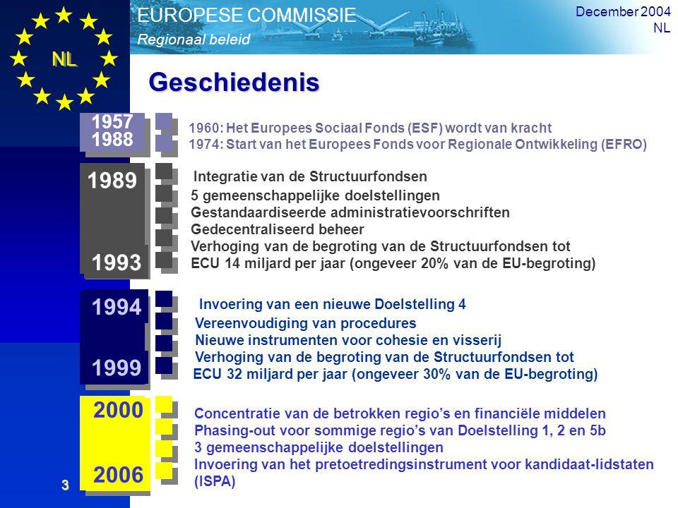 Geschiedenis Integratie van de Structuurfondsen 1989 1993