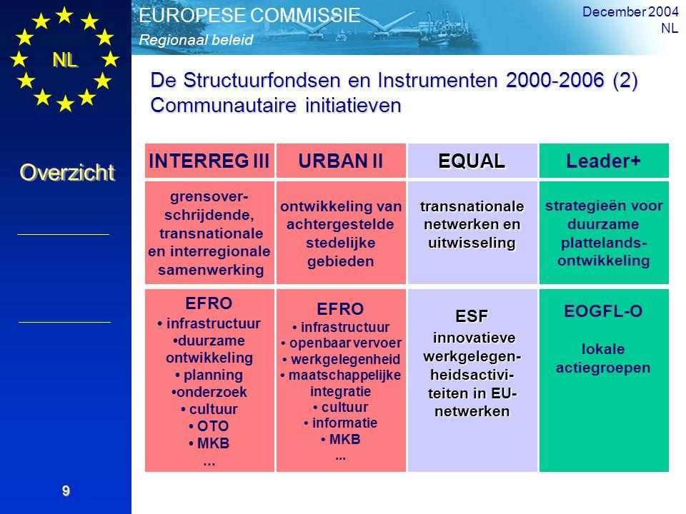 De Structuurfondsen en Instrumenten 2000-2006 (2)