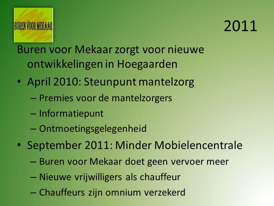 2011 Buren voor Mekaar zorgt voor nieuwe ontwikkelingen in Hoegaarden