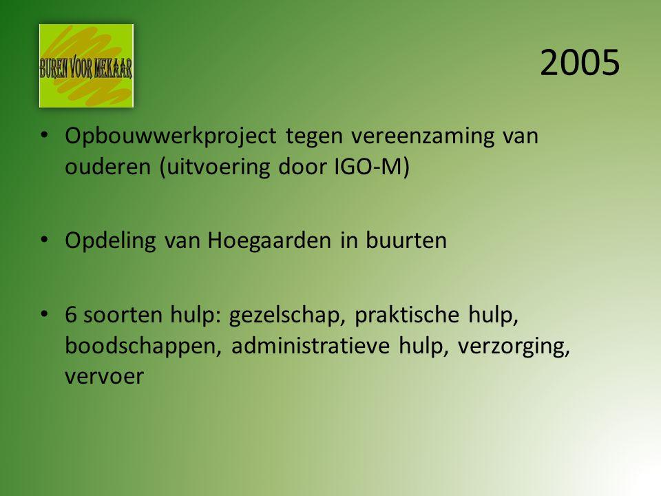 2005 Opbouwwerkproject tegen vereenzaming van ouderen (uitvoering door IGO-M) Opdeling van Hoegaarden in buurten.