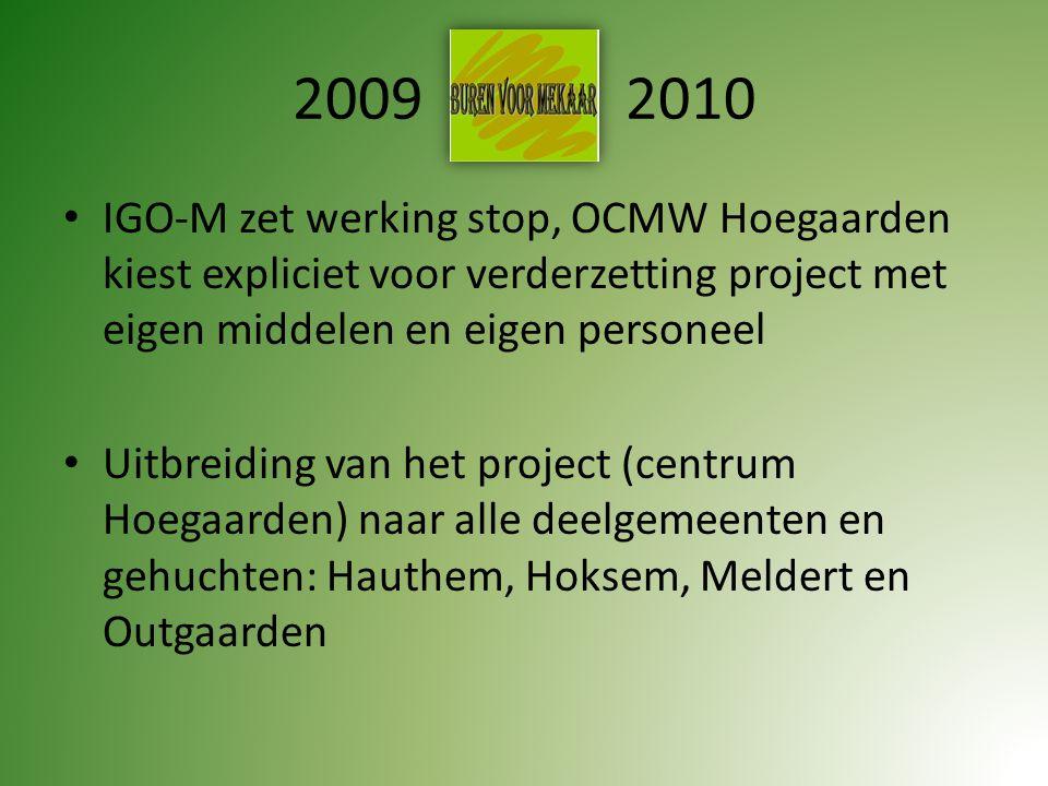 2009 2010 IGO-M zet werking stop, OCMW Hoegaarden kiest expliciet voor verderzetting project met eigen middelen en eigen personeel.