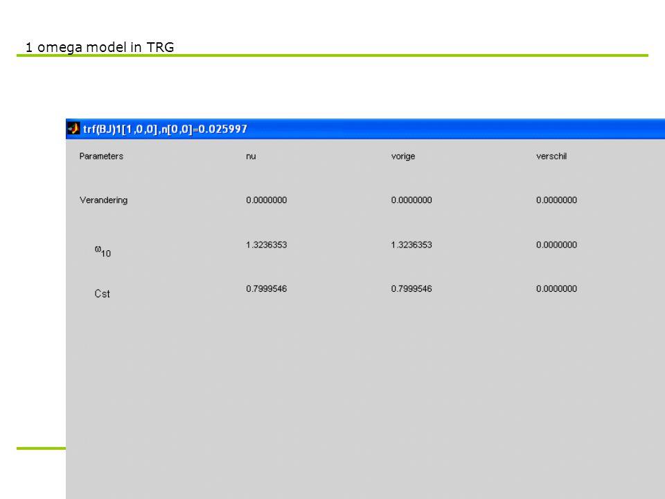 1 omega model in TRG