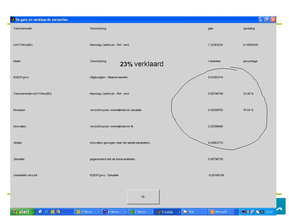 1 omega model in TRG 23% verklaard