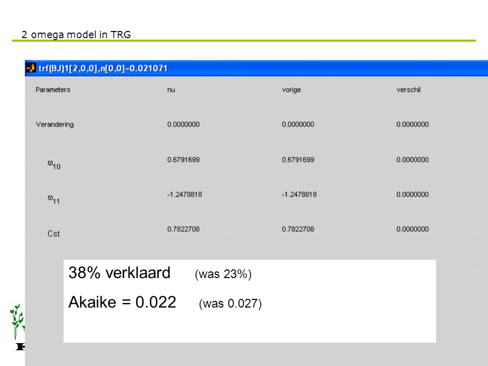 38% verklaard (was 23%) Akaike = 0.022 (was 0.027)