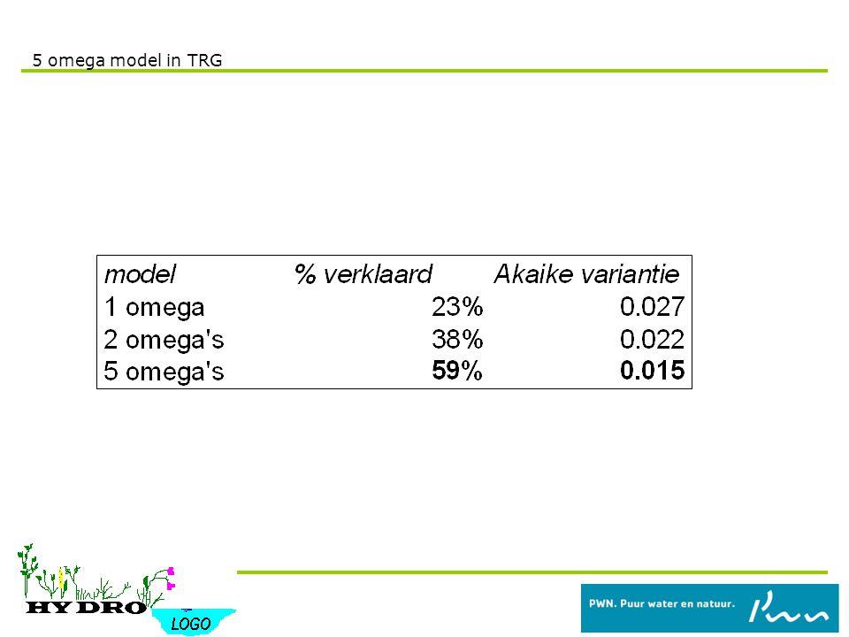 5 omega model in TRG