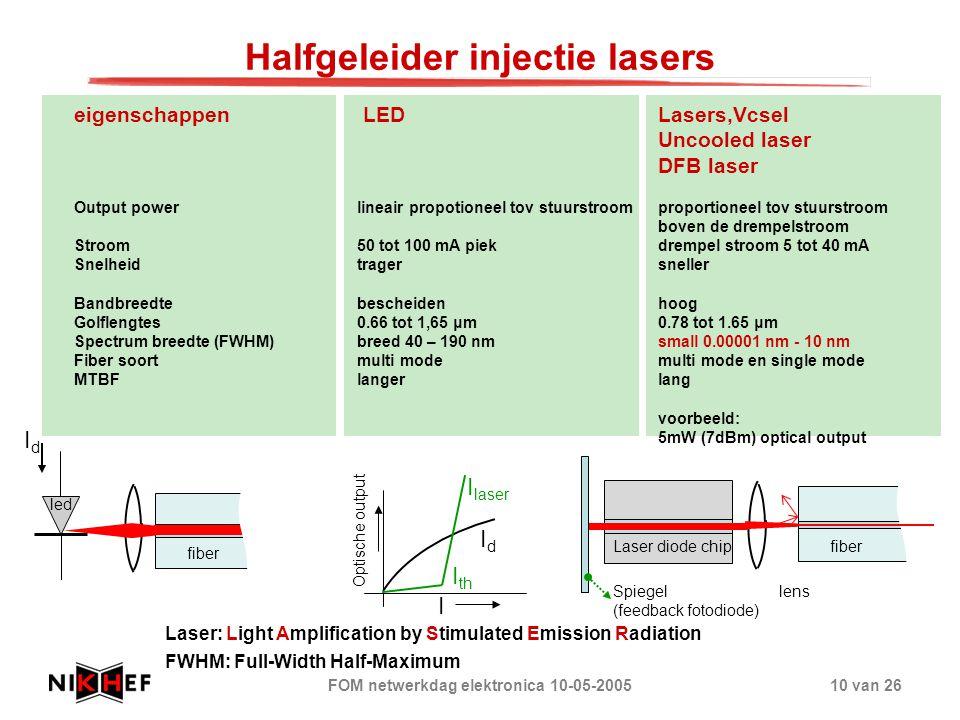 Halfgeleider injectie lasers