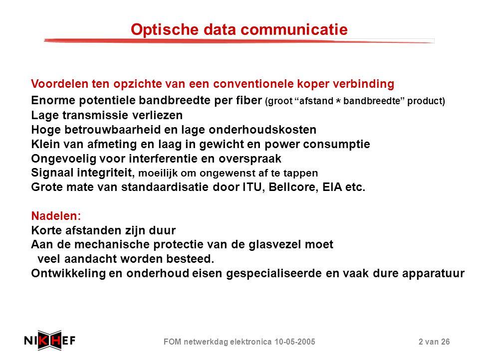 Optische data communicatie