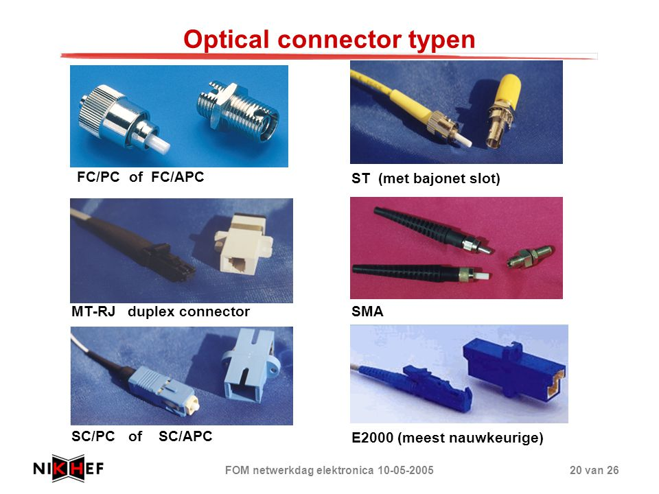 Optical connector typen