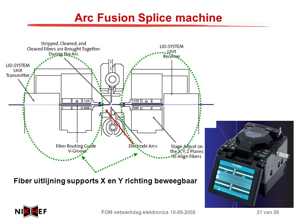 Arc Fusion Splice machine