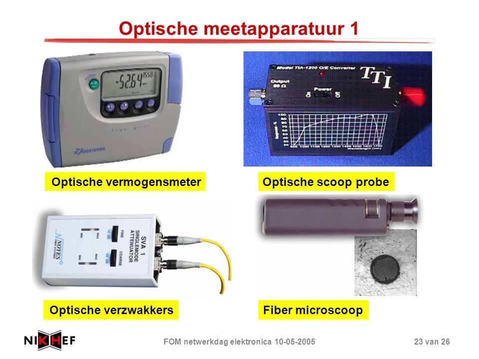 Optische meetapparatuur 1
