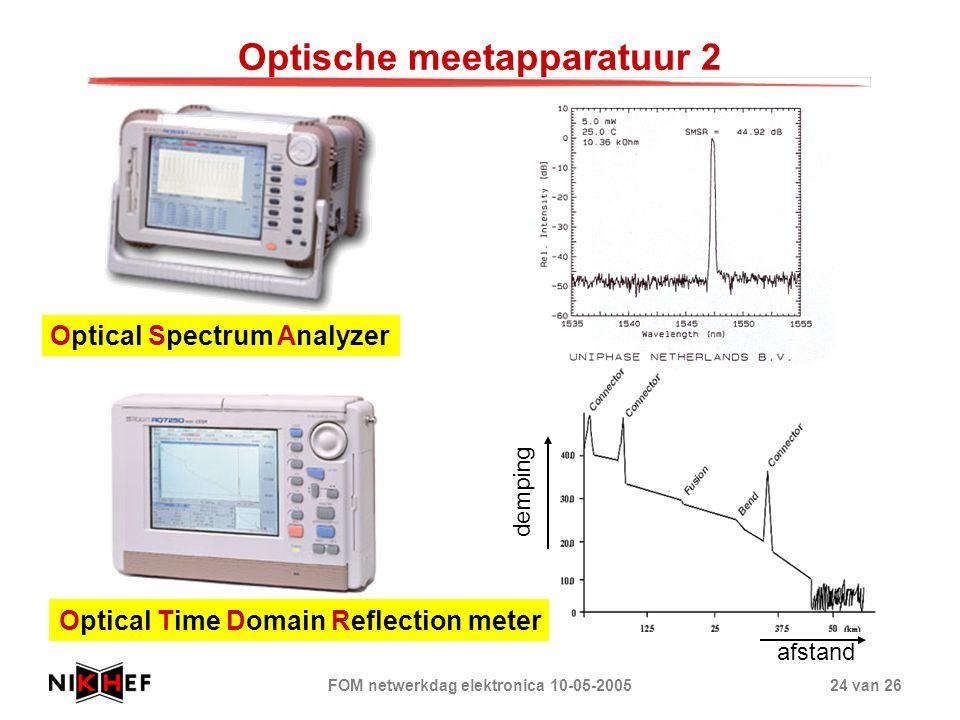 Optische meetapparatuur 2