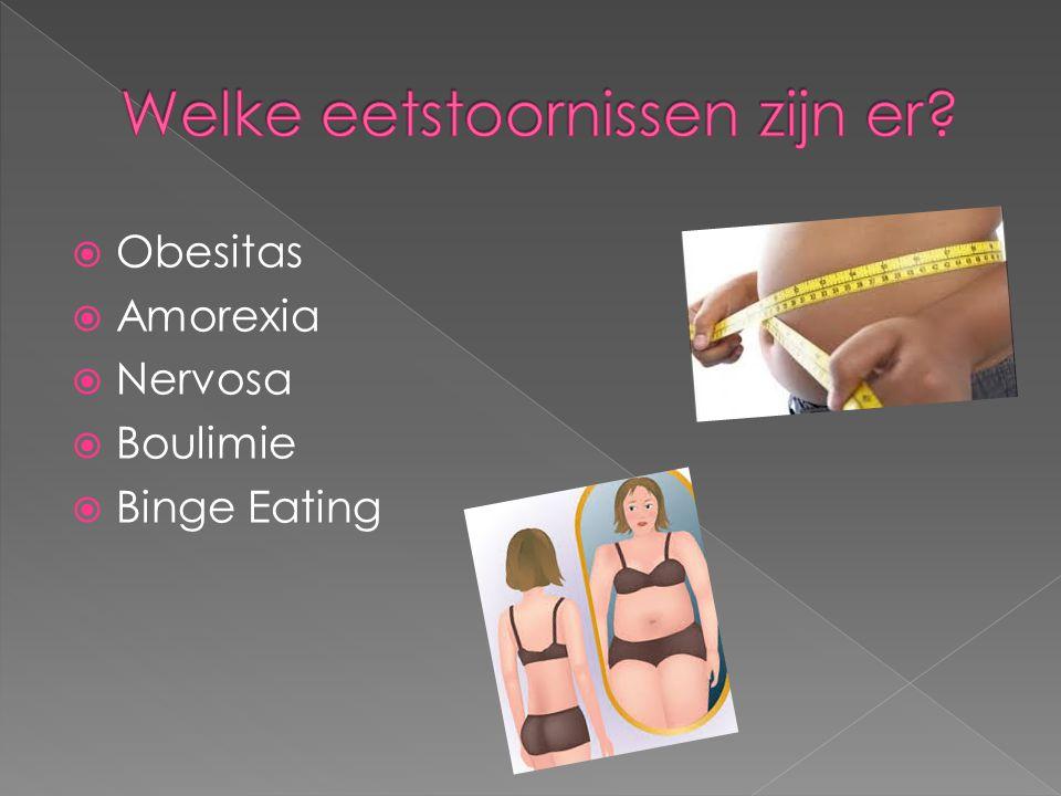 Welke eetstoornissen zijn er