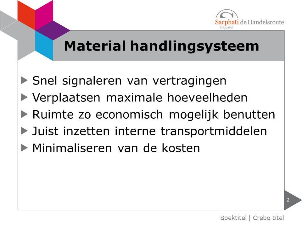 Material handlingsysteem