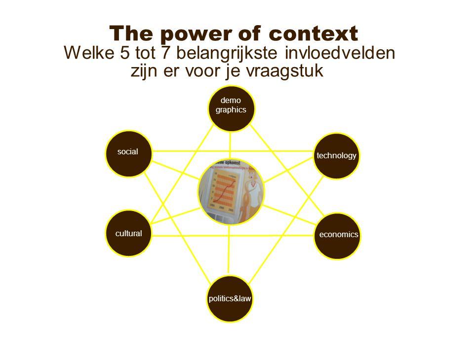 The power of context Welke 5 tot 7 belangrijkste invloedvelden