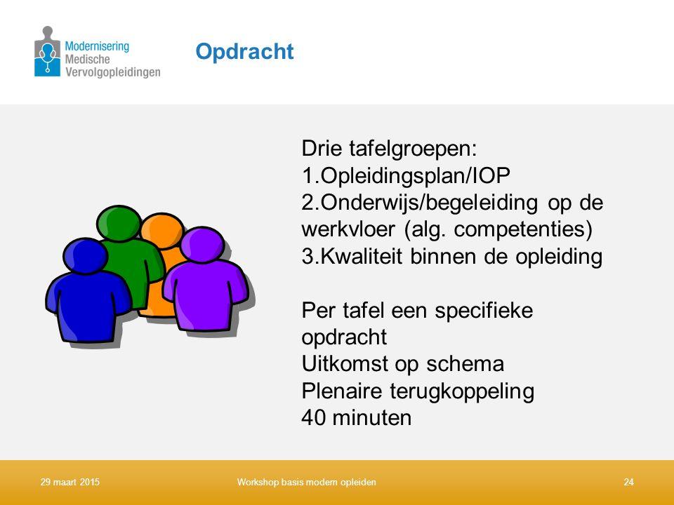Onderwijs/begeleiding op de werkvloer (alg. competenties)