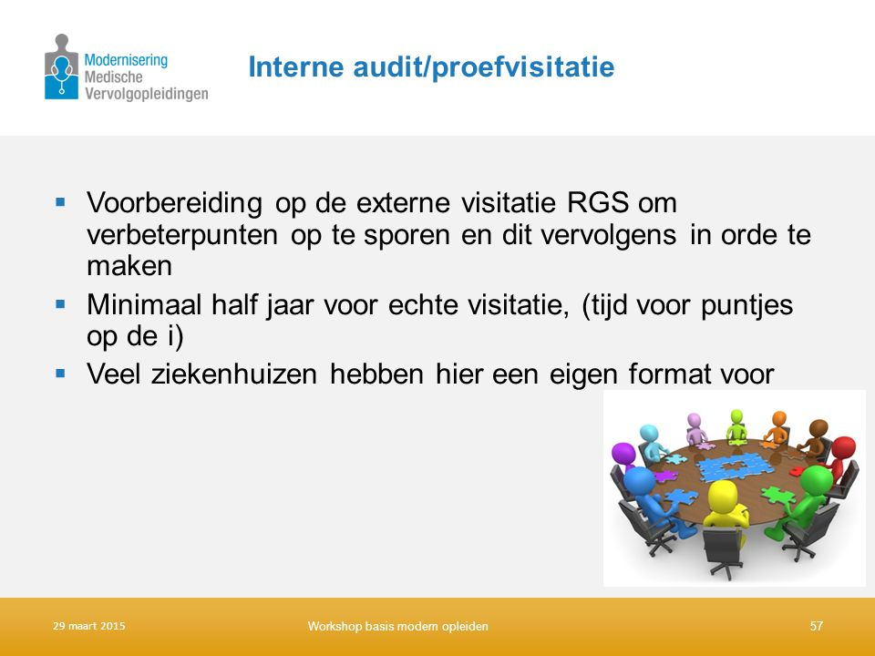 Interne audit/proefvisitatie