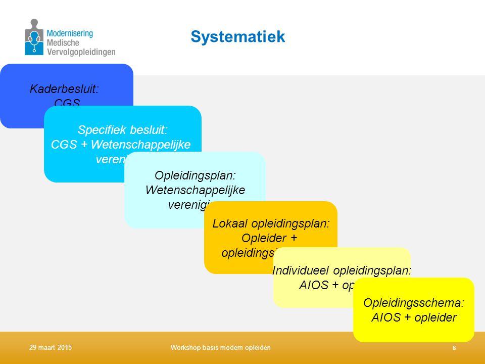 Systematiek Kaderbesluit: CGS Specifiek besluit: