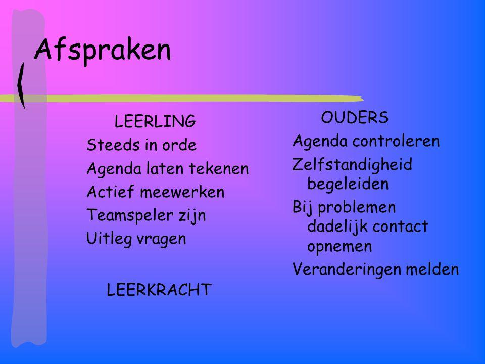 Afspraken OUDERS LEERLING Agenda controleren Steeds in orde