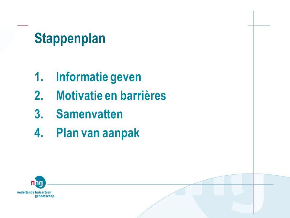 Stappenplan Informatie geven Motivatie en barrières Samenvatten