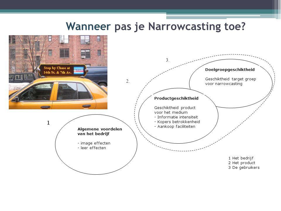 Wanneer pas je Narrowcasting toe