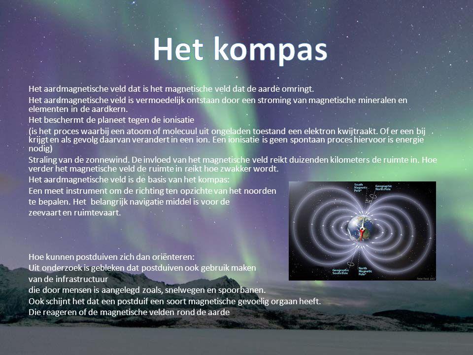 Het kompas Het aardmagnetische veld dat is het magnetische veld dat de aarde omringt.