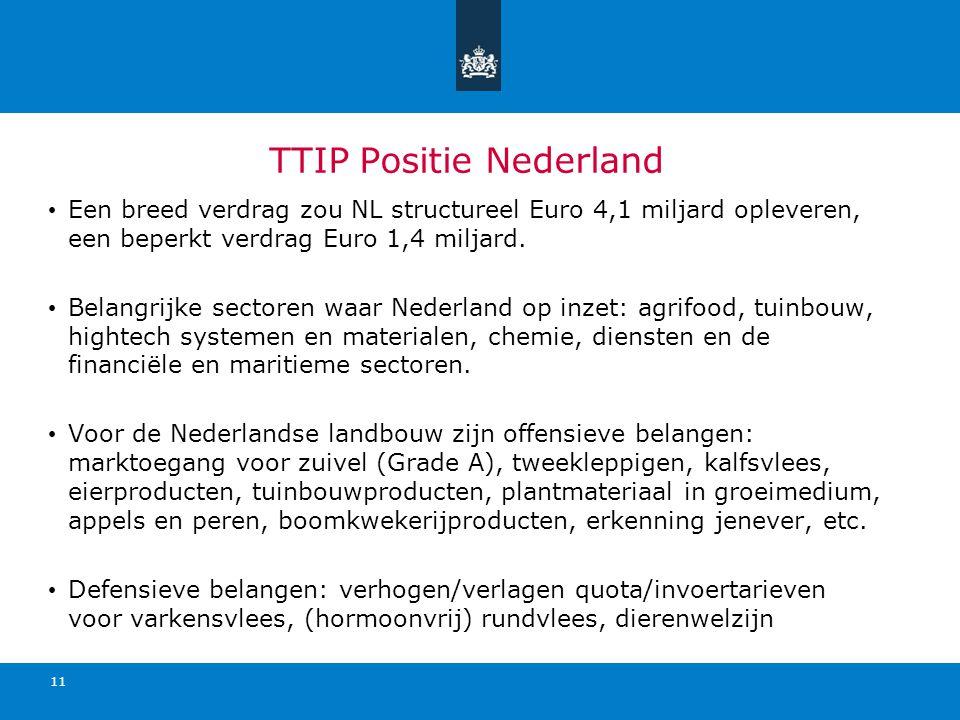 TTIP Positie Nederland