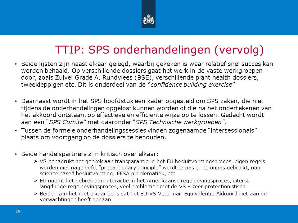 TTIP: SPS onderhandelingen (vervolg)