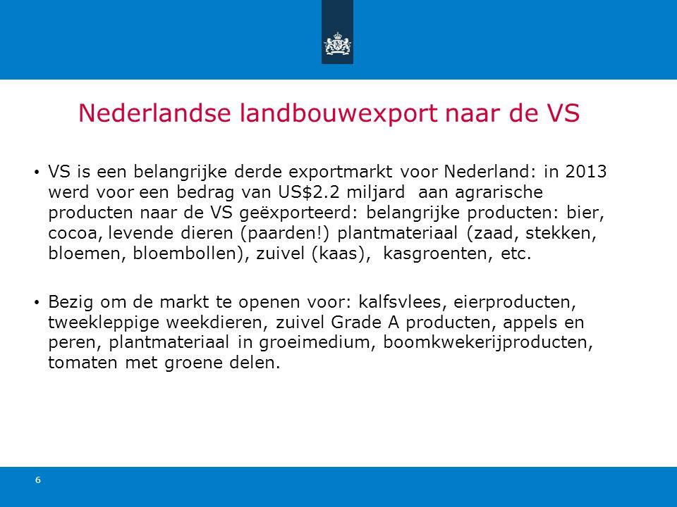 Nederlandse landbouwexport naar de VS