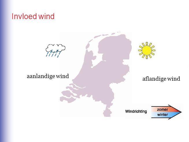Invloed wind aanlandige wind aflandige wind