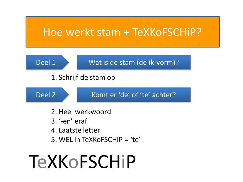 TeXKoFSCHiP Hoe werkt stam + TeXKoFSCHiP Deel 1