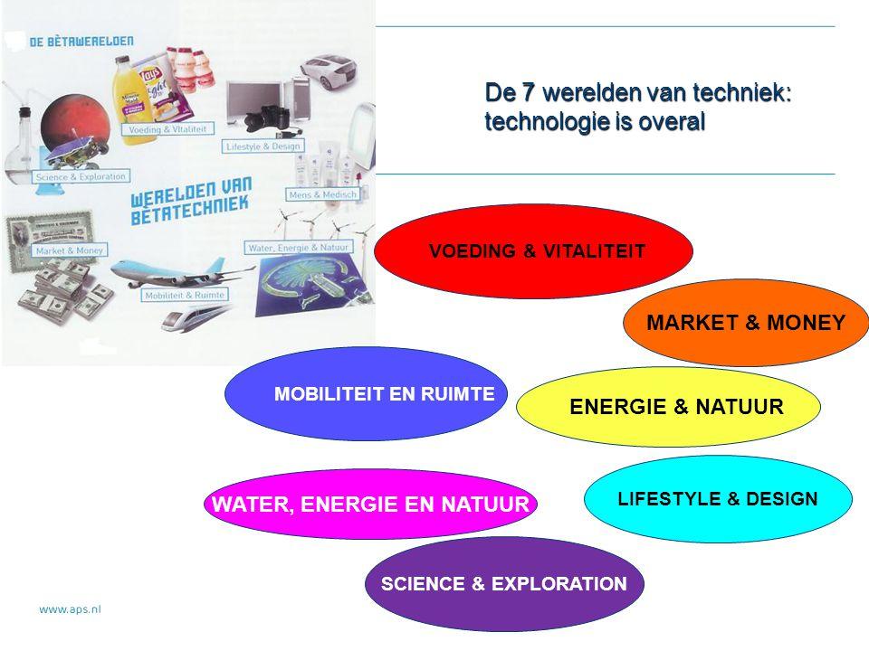 WATER, ENERGIE EN NATUUR