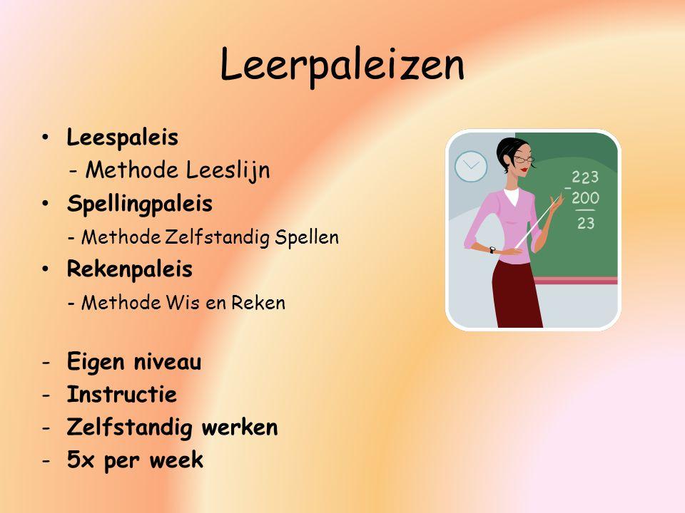 Leerpaleizen Leespaleis - Methode Leeslijn Spellingpaleis