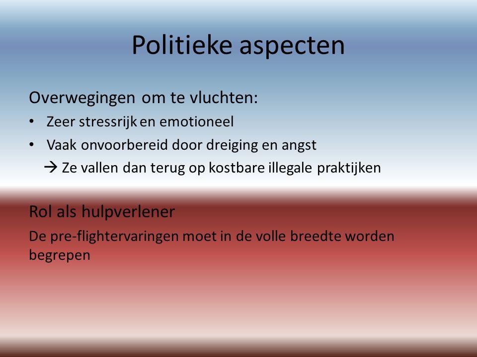 Politieke aspecten Overwegingen om te vluchten: Rol als hulpverlener