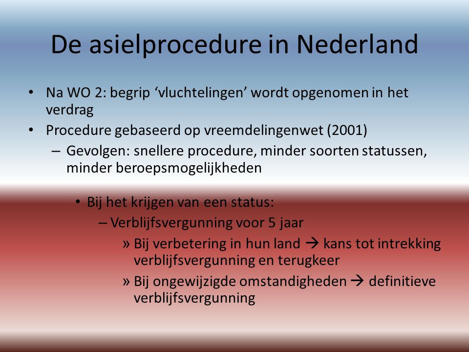 De asielprocedure in Nederland