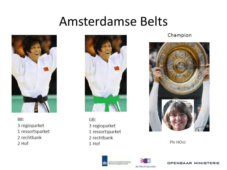 Amsterdamse Belts Champion BB: 3 regioparket 1 ressortsparket