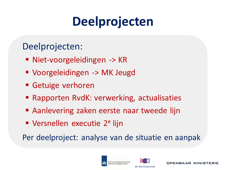 Deelprojecten Deelprojecten: