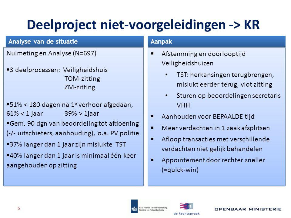 Deelproject niet-voorgeleidingen -> KR