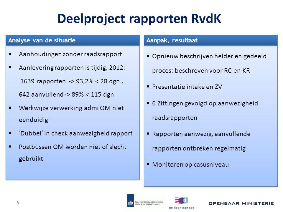 Deelproject rapporten RvdK