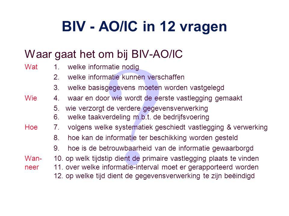 BIV - AO/IC in 12 vragen Waar gaat het om bij BIV-AO/IC