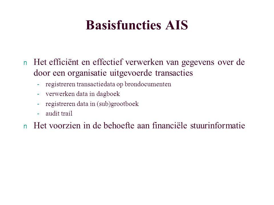 Basisfuncties AIS Het efficiënt en effectief verwerken van gegevens over de door een organisatie uitgevoerde transacties.