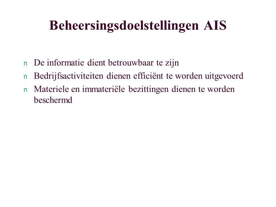 Beheersingsdoelstellingen AIS