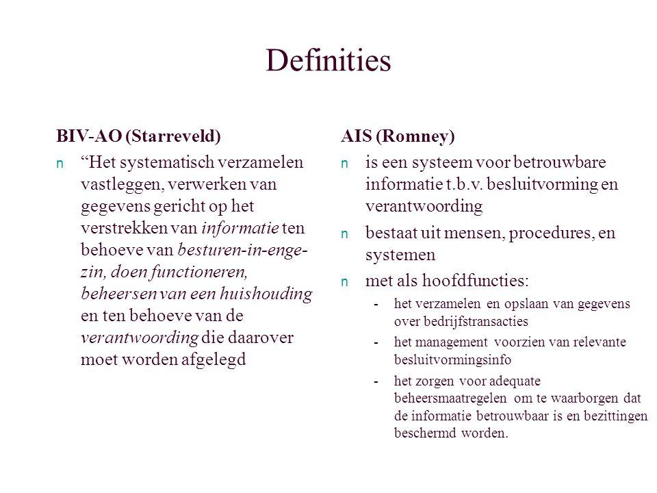 Definities BIV-AO (Starreveld)