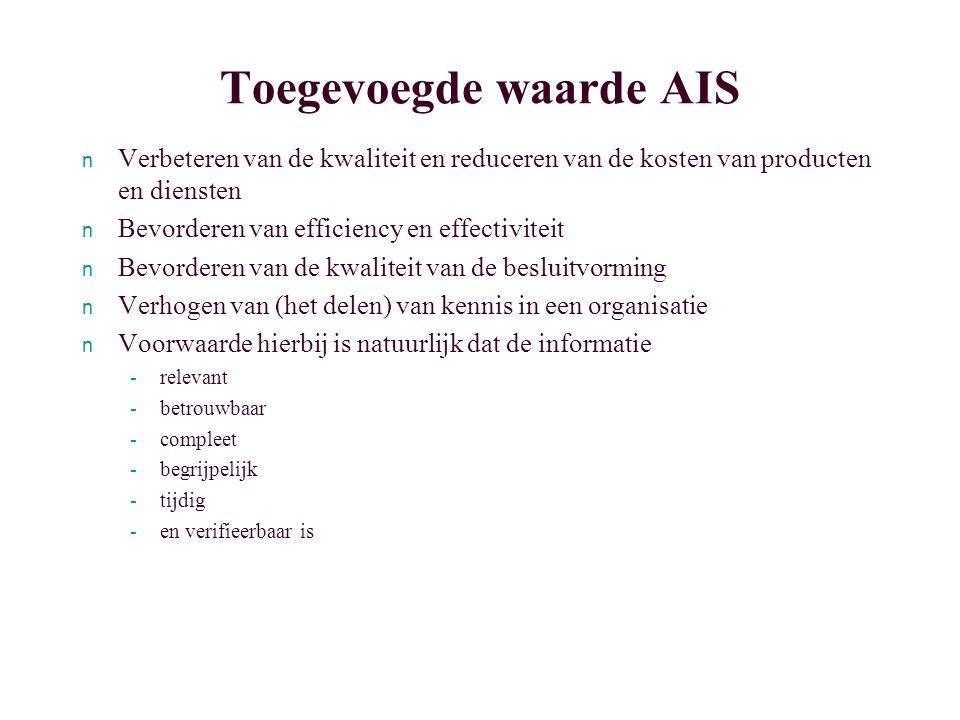 Toegevoegde waarde AIS